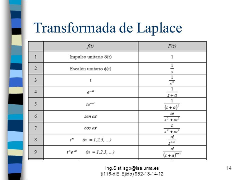 Ing.Sist. sgp@isa.uma.es (i116-d El Ejido) 952-13-14-12 14 Transformada de Laplace