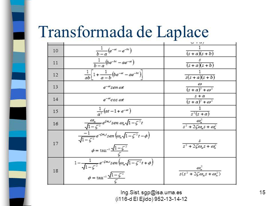 Ing.Sist. sgp@isa.uma.es (i116-d El Ejido) 952-13-14-12 15 Transformada de Laplace