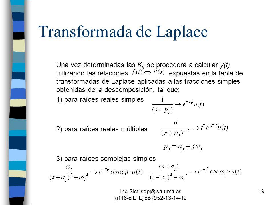 Ing.Sist. sgp@isa.uma.es (i116-d El Ejido) 952-13-14-12 19 Transformada de Laplace Una vez determinadas las K ij se procederá a calcular y(t) utilizan