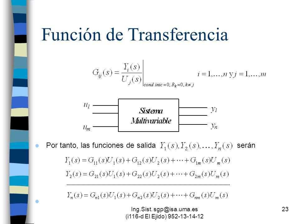 Ing.Sist. sgp@isa.uma.es (i116-d El Ejido) 952-13-14-12 23 Función de Transferencia Por tanto, las funciones de salida serán