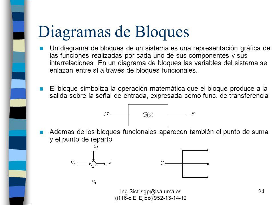 Ing.Sist. sgp@isa.uma.es (i116-d El Ejido) 952-13-14-12 24 Diagramas de Bloques Un diagrama de bloques de un sistema es una representación gráfica de