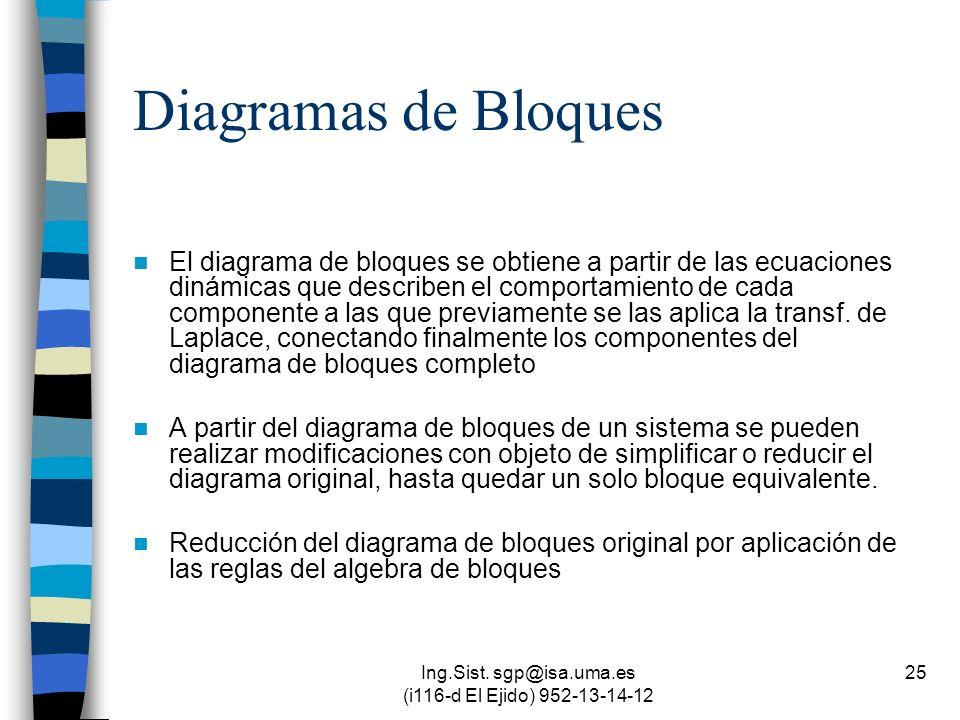 Ing.Sist. sgp@isa.uma.es (i116-d El Ejido) 952-13-14-12 25 Diagramas de Bloques El diagrama de bloques se obtiene a partir de las ecuaciones dinámicas
