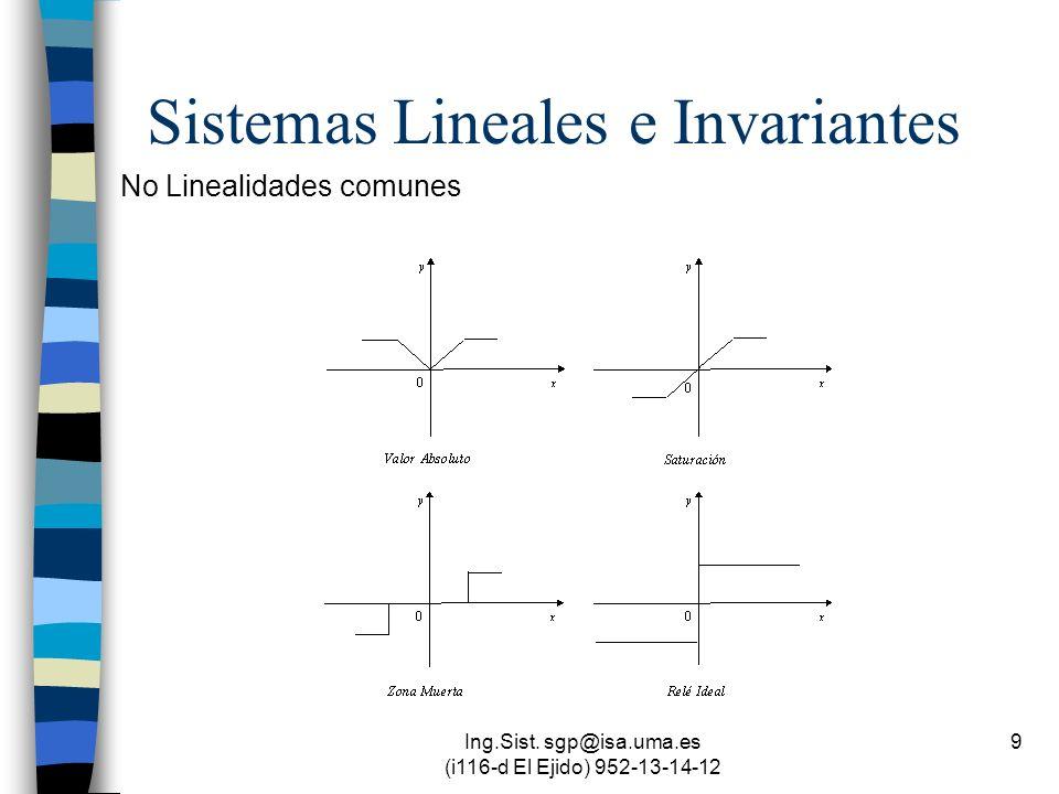 Ing.Sist. sgp@isa.uma.es (i116-d El Ejido) 952-13-14-12 9 Sistemas Lineales e Invariantes No Linealidades comunes