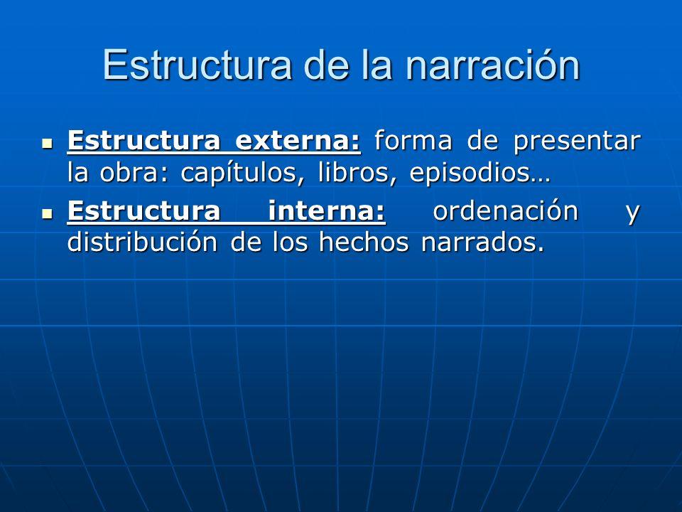 Estructura de la narración Estructura externa: forma de presentar la obra: capítulos, libros, episodios… Estructura externa: forma de presentar la obr
