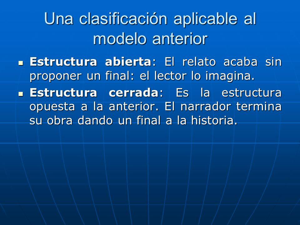 Una clasificación aplicable al modelo anterior Estructura abierta: El relato acaba sin proponer un final: el lector lo imagina. Estructura abierta: El