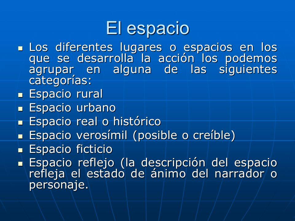 El espacio Los diferentes lugares o espacios en los que se desarrolla la acción los podemos agrupar en alguna de las siguientes categorías: Los difere