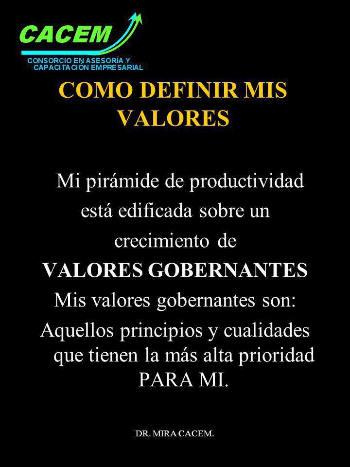 DR. MIRA CACEM. COMO DEFINIR MIS VALORES Mi pirámide de productividad está edificada sobre un crecimiento de VALORES GOBERNANTES Mis valores gobernant