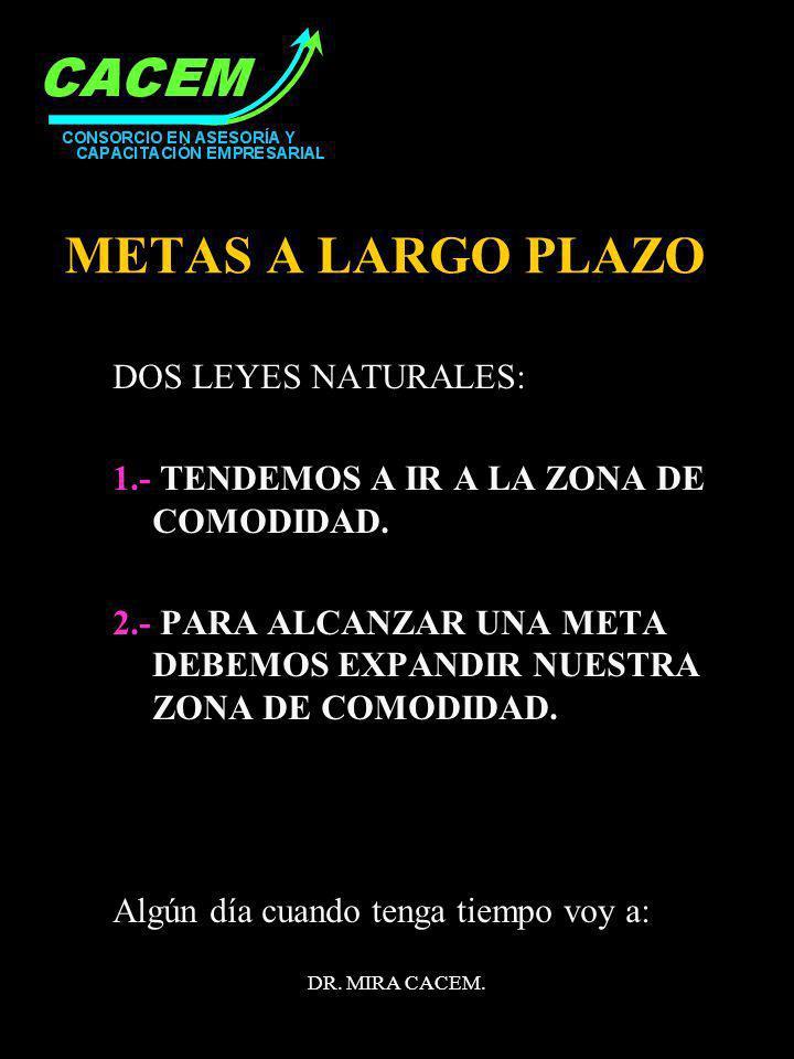 DR. MIRA CACEM. METAS A LARGO PLAZO DOS LEYES NATURALES: 1.- TENDEMOS A IR A LA ZONA DE COMODIDAD. 2.- PARA ALCANZAR UNA META DEBEMOS EXPANDIR NUESTRA