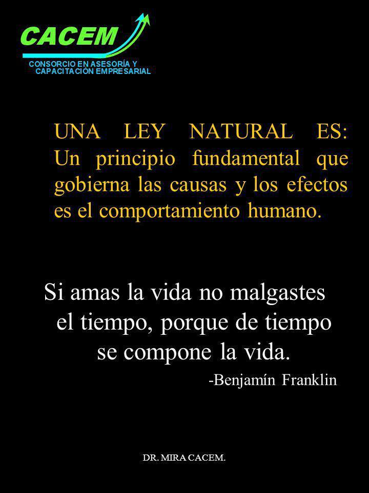 DR. MIRA CACEM. UNA LEY NATURAL ES: Un principio fundamental que gobierna las causas y los efectos es el comportamiento humano. Si amas la vida no mal