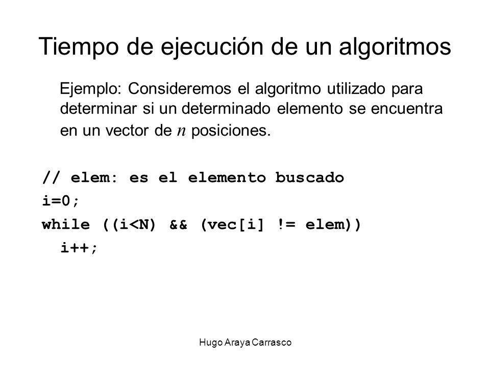 Hugo Araya Carrasco Tiempo de ejecución de un algoritmos Ejemplo: Consideremos el algoritmo utilizado para determinar si un determinado elemento se encuentra en un vector de n posiciones.