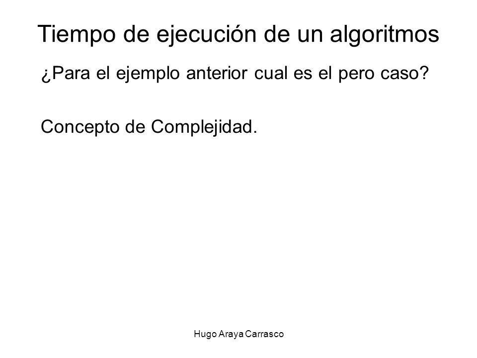 Hugo Araya Carrasco Tiempo de ejecución de un algoritmos ¿Para el ejemplo anterior cual es el pero caso.