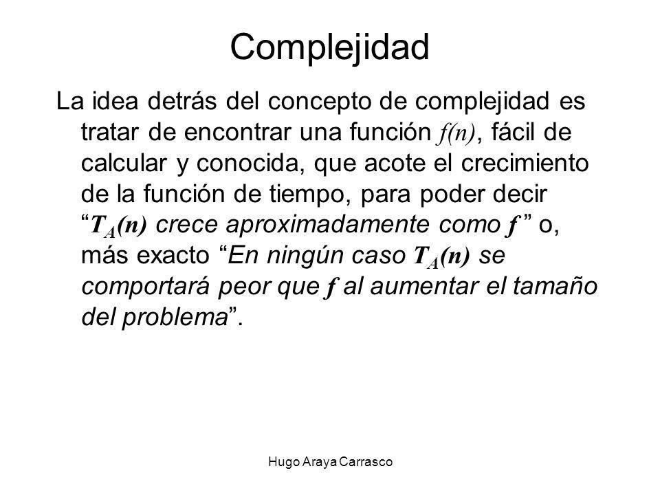 Hugo Araya Carrasco Complejidad La idea detrás del concepto de complejidad es tratar de encontrar una función f(n), fácil de calcular y conocida, que acote el crecimiento de la función de tiempo, para poder decir T A (n) crece aproximadamente como f o, más exacto En ningún caso T A (n) se comportará peor que f al aumentar el tamaño del problema.