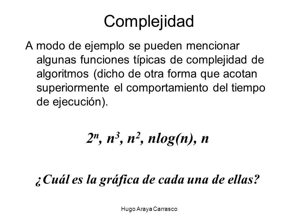 Hugo Araya Carrasco Complejidad A modo de ejemplo se pueden mencionar algunas funciones típicas de complejidad de algoritmos (dicho de otra forma que acotan superiormente el comportamiento del tiempo de ejecución).
