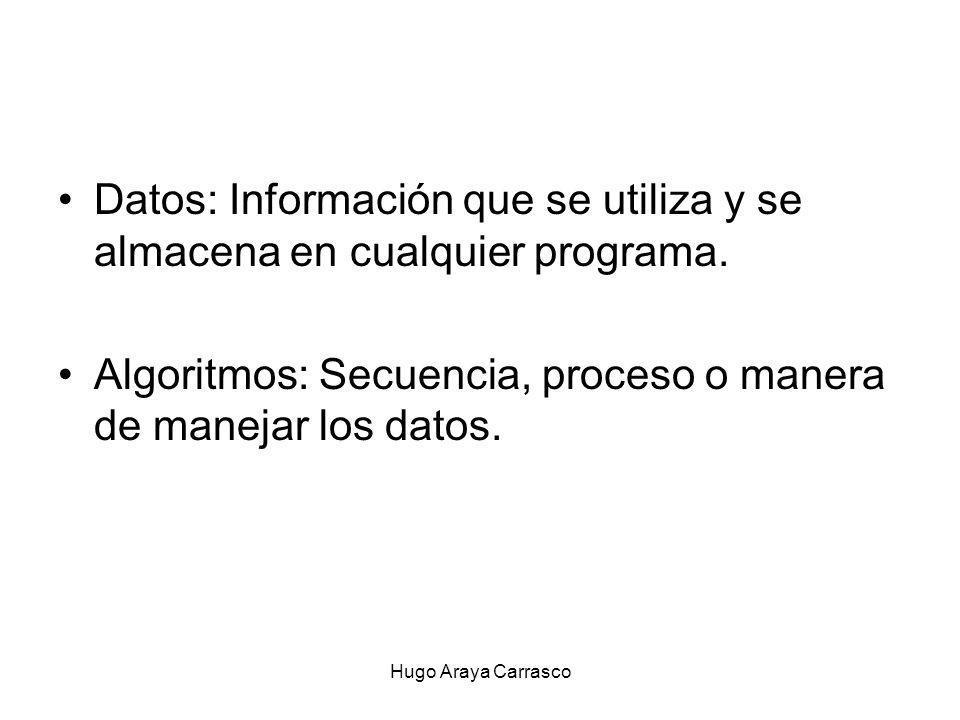 Datos: Información que se utiliza y se almacena en cualquier programa.