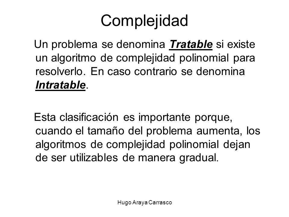 Hugo Araya Carrasco Complejidad Un problema se denomina Tratable si existe un algoritmo de complejidad polinomial para resolverlo.