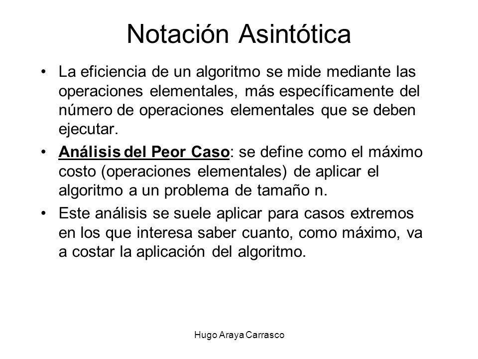 Hugo Araya Carrasco Notación Asintótica La eficiencia de un algoritmo se mide mediante las operaciones elementales, más específicamente del número de operaciones elementales que se deben ejecutar.