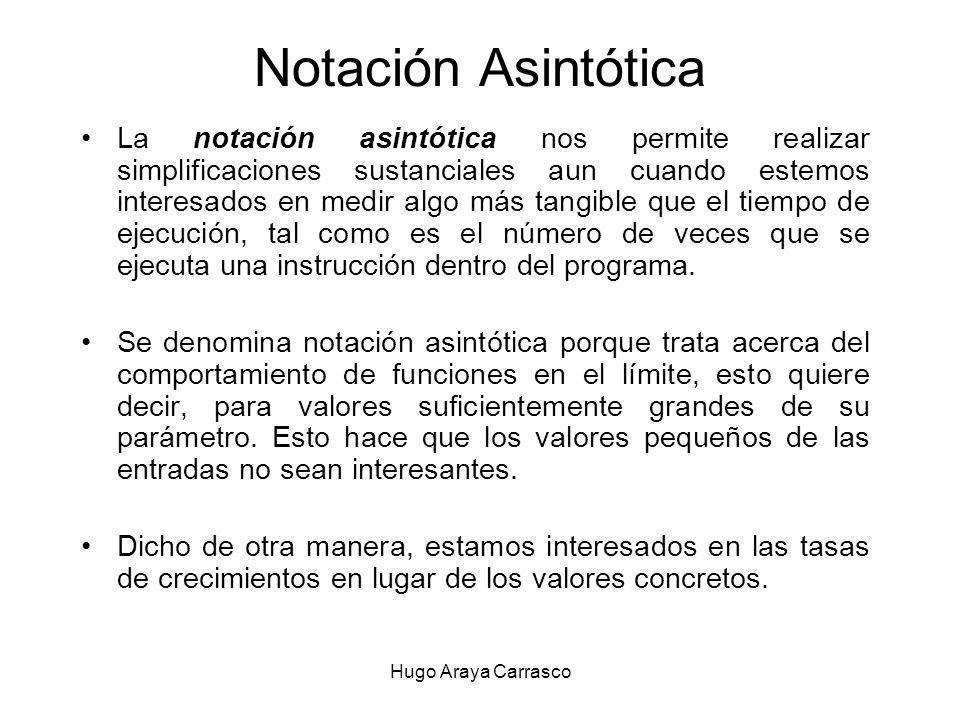 Hugo Araya Carrasco Notación Asintótica La notación asintótica nos permite realizar simplificaciones sustanciales aun cuando estemos interesados en medir algo más tangible que el tiempo de ejecución, tal como es el número de veces que se ejecuta una instrucción dentro del programa.