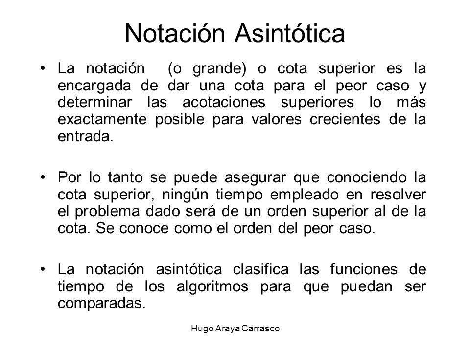 Hugo Araya Carrasco Notación Asintótica La notación (o grande) o cota superior es la encargada de dar una cota para el peor caso y determinar las acotaciones superiores lo más exactamente posible para valores crecientes de la entrada.