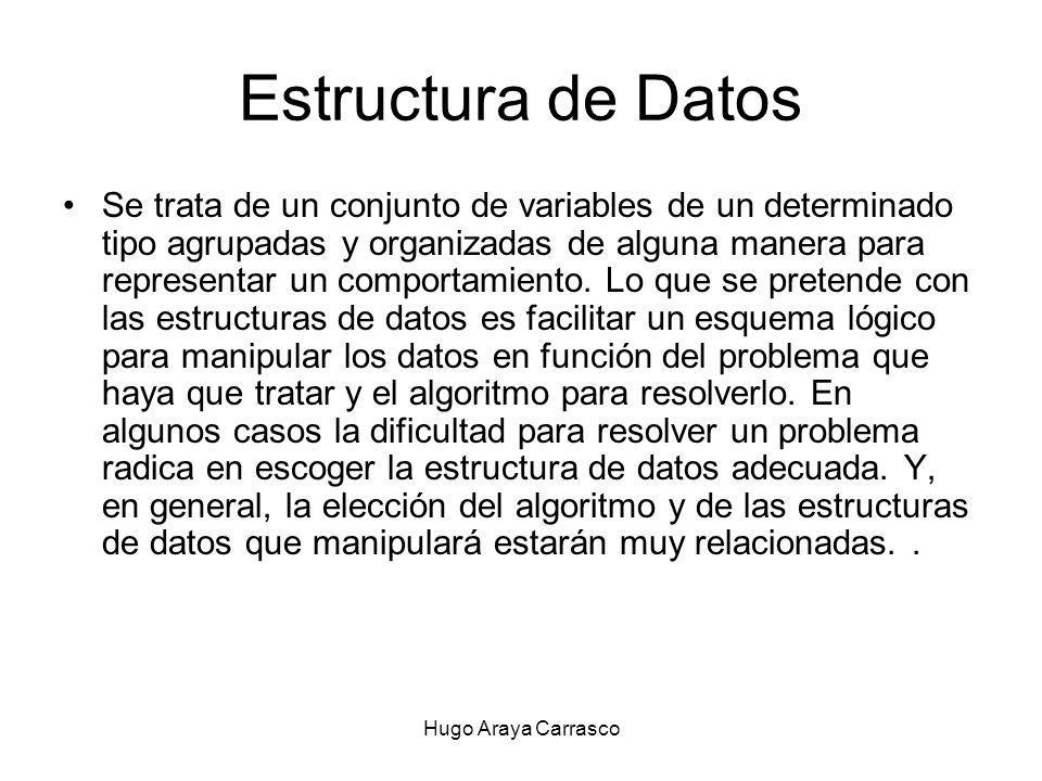 Hugo Araya Carrasco Estructura de Datos Se trata de un conjunto de variables de un determinado tipo agrupadas y organizadas de alguna manera para representar un comportamiento.