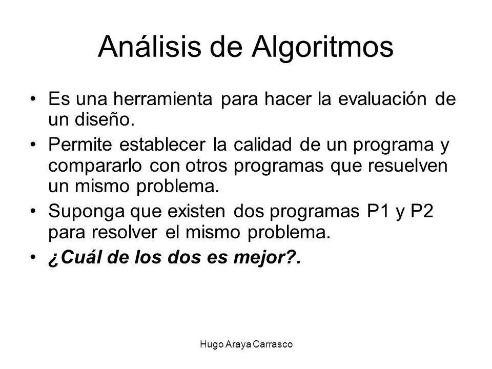 Hugo Araya Carrasco Tiempo de ejecución de un algoritmos Aunque se conozca el tamaño de los datos de entrada, es imposible para muchos problemas determinar el tiempo de ejecución para cada una de las posibles entradas.