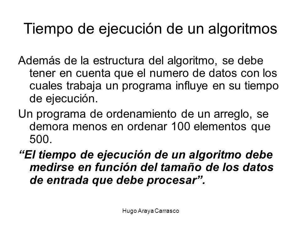 Hugo Araya Carrasco Tiempo de ejecución de un algoritmos Se define como el tiempo empleado por el algoritmo A en procesar una entrada de tamaño n y producir una solución al problema.