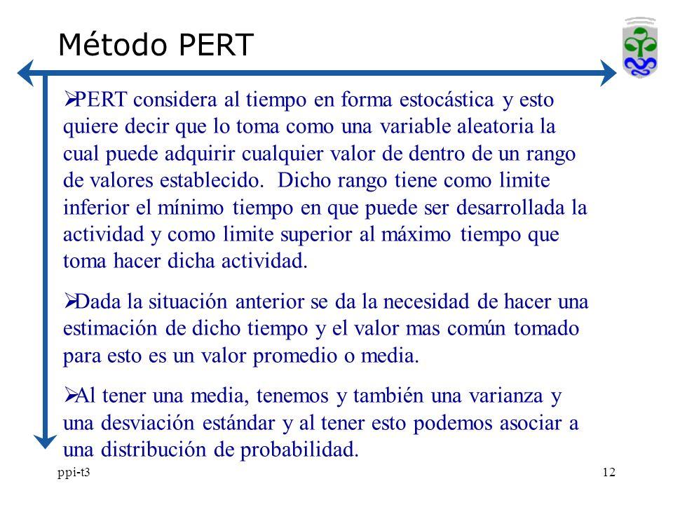 ppi-t312 Método PERT PERT considera al tiempo en forma estocástica y esto quiere decir que lo toma como una variable aleatoria la cual puede adquirir cualquier valor de dentro de un rango de valores establecido.