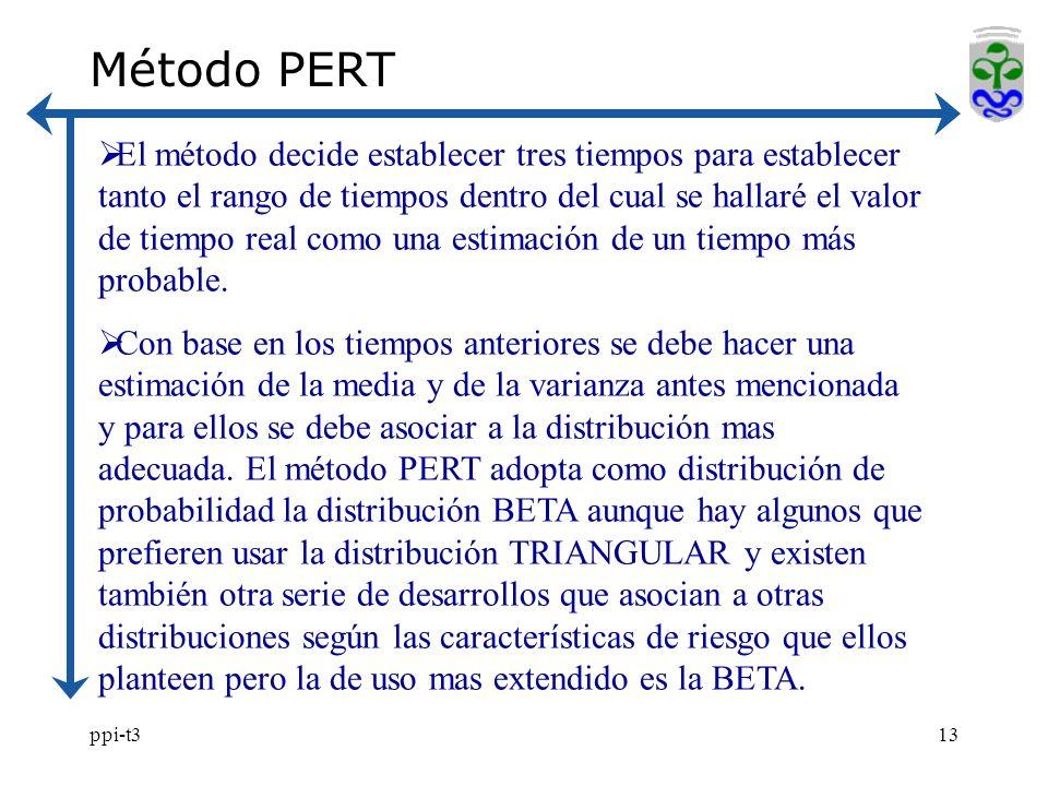ppi-t313 Método PERT El método decide establecer tres tiempos para establecer tanto el rango de tiempos dentro del cual se hallaré el valor de tiempo real como una estimación de un tiempo más probable.