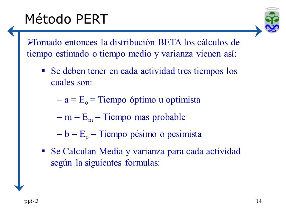 ppi-t314 Método PERT Tomado entonces la distribución BETA los cálculos de tiempo estimado o tiempo medio y varianza vienen así: Se deben tener en cada actividad tres tiempos los cuales son: a = E o = Tiempo óptimo u optimista m = E m = Tiempo mas probable b = E p = Tiempo pésimo o pesimista Se Calculan Media y varianza para cada actividad según la siguientes formulas: