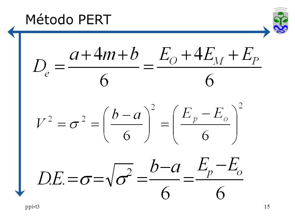 ppi-t315 Método PERT
