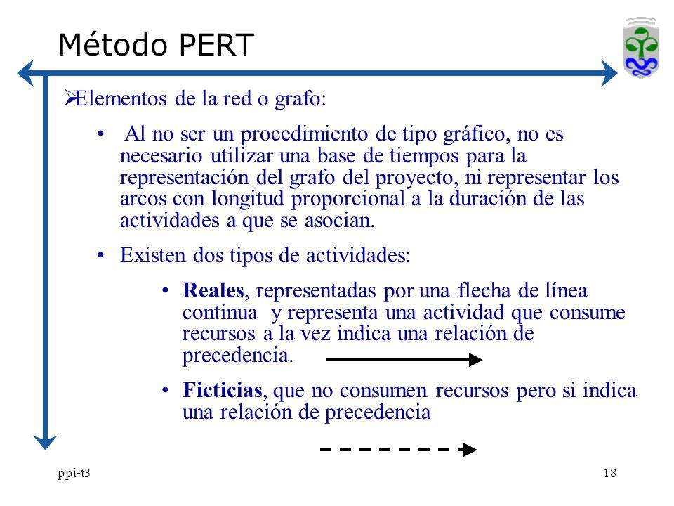 ppi-t318 Método PERT Elementos de la red o grafo: Al no ser un procedimiento de tipo gráfico, no es necesario utilizar una base de tiempos para la representación del grafo del proyecto, ni representar los arcos con longitud proporcional a la duración de las actividades a que se asocian.