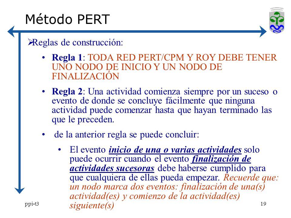 ppi-t319 Método PERT Reglas de construcción: Regla 1: TODA RED PERT/CPM Y ROY DEBE TENER UNO NODO DE INICIO Y UN NODO DE FINALIZACIÓN Regla 2: Una actividad comienza siempre por un suceso o evento de donde se concluye fácilmente que ninguna actividad puede comenzar hasta que hayan terminado las que le preceden.