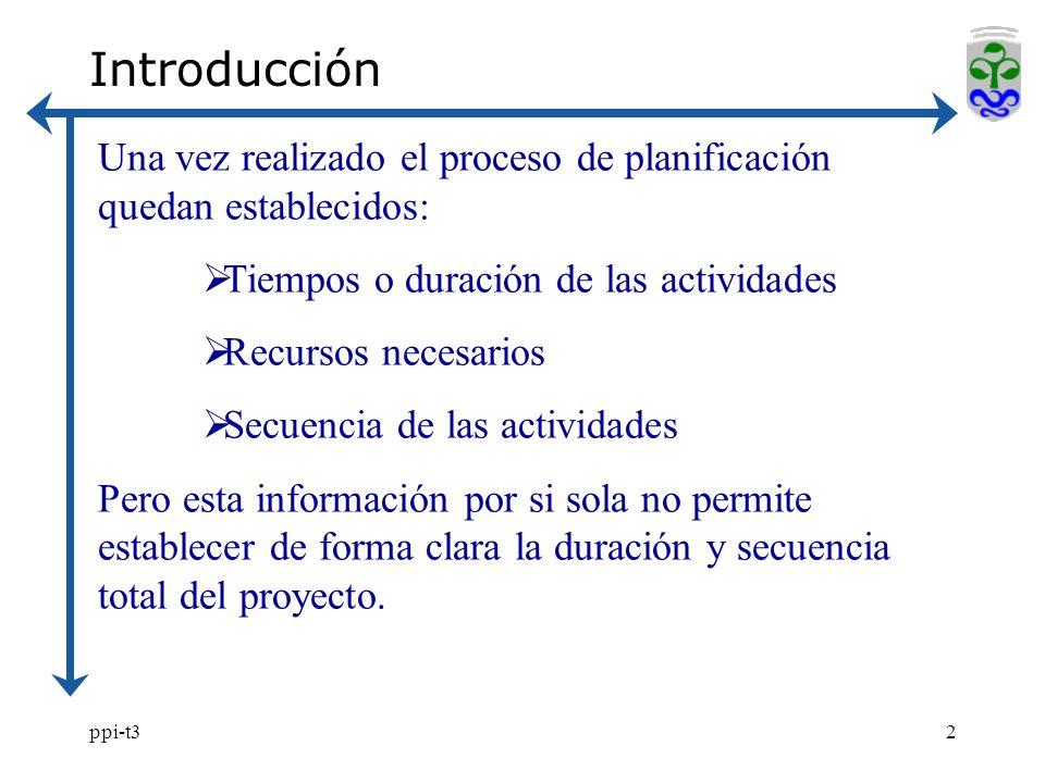 ppi-t32 Una vez realizado el proceso de planificación quedan establecidos: Tiempos o duración de las actividades Recursos necesarios Secuencia de las