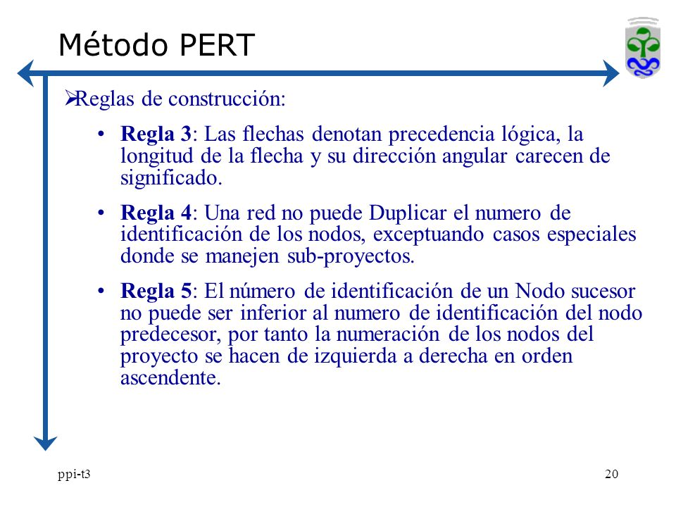 ppi-t320 Método PERT Reglas de construcción: Regla 3: Las flechas denotan precedencia lógica, la longitud de la flecha y su dirección angular carecen de significado.