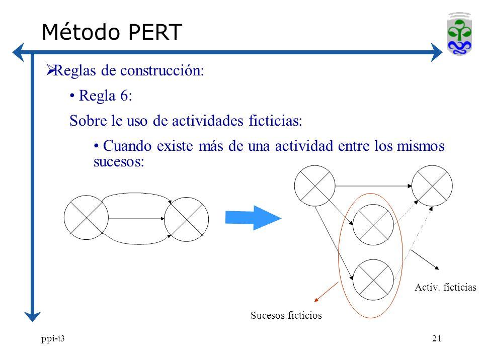 ppi-t321 Método PERT Reglas de construcción: Regla 6: Sobre le uso de actividades ficticias: Cuando existe más de una actividad entre los mismos sucesos: Sucesos ficticios Activ.
