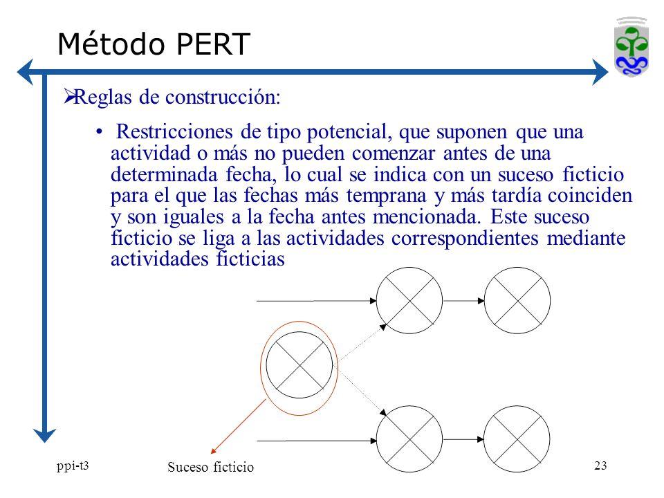 ppi-t323 Método PERT Reglas de construcción: Restricciones de tipo potencial, que suponen que una actividad o más no pueden comenzar antes de una determinada fecha, lo cual se indica con un suceso ficticio para el que las fechas más temprana y más tardía coinciden y son iguales a la fecha antes mencionada.