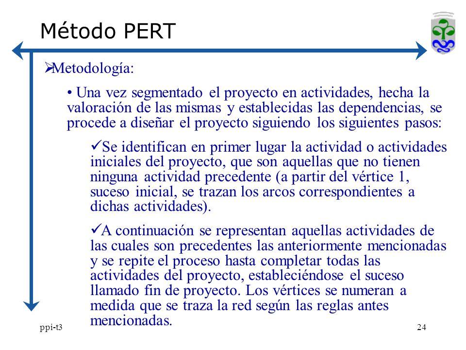 ppi-t324 Método PERT Metodología: Una vez segmentado el proyecto en actividades, hecha la valoración de las mismas y establecidas las dependencias, se