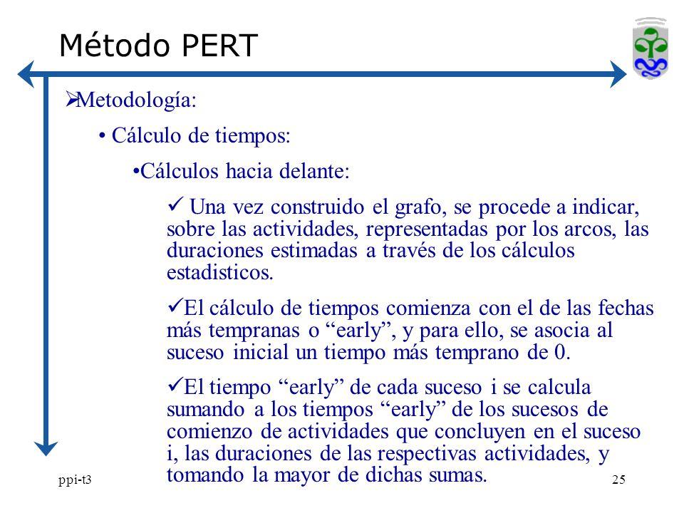 ppi-t325 Método PERT Metodología: Cálculo de tiempos: Cálculos hacia delante: Una vez construido el grafo, se procede a indicar, sobre las actividades, representadas por los arcos, las duraciones estimadas a través de los cálculos estadisticos.