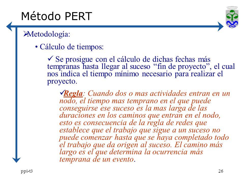 ppi-t326 Método PERT Metodología: Cálculo de tiempos: Se prosigue con el cálculo de dichas fechas más tempranas hasta llegar al suceso fin de proyecto, el cual nos indica el tiempo mínimo necesario para realizar el proyecto.