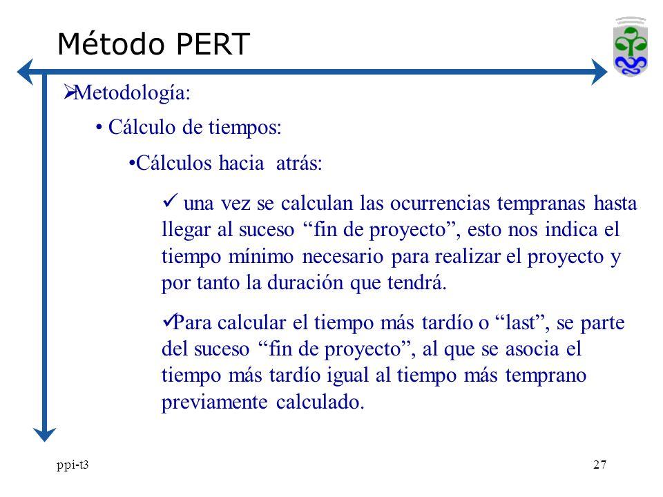 ppi-t327 Método PERT Metodología: Cálculo de tiempos: Cálculos hacia atrás: una vez se calculan las ocurrencias tempranas hasta llegar al suceso fin de proyecto, esto nos indica el tiempo mínimo necesario para realizar el proyecto y por tanto la duración que tendrá.