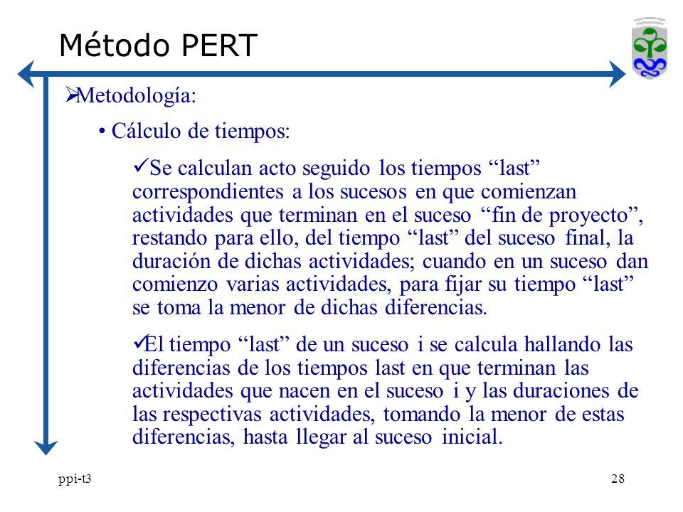 ppi-t328 Método PERT Metodología: Cálculo de tiempos: Se calculan acto seguido los tiempos last correspondientes a los sucesos en que comienzan activi