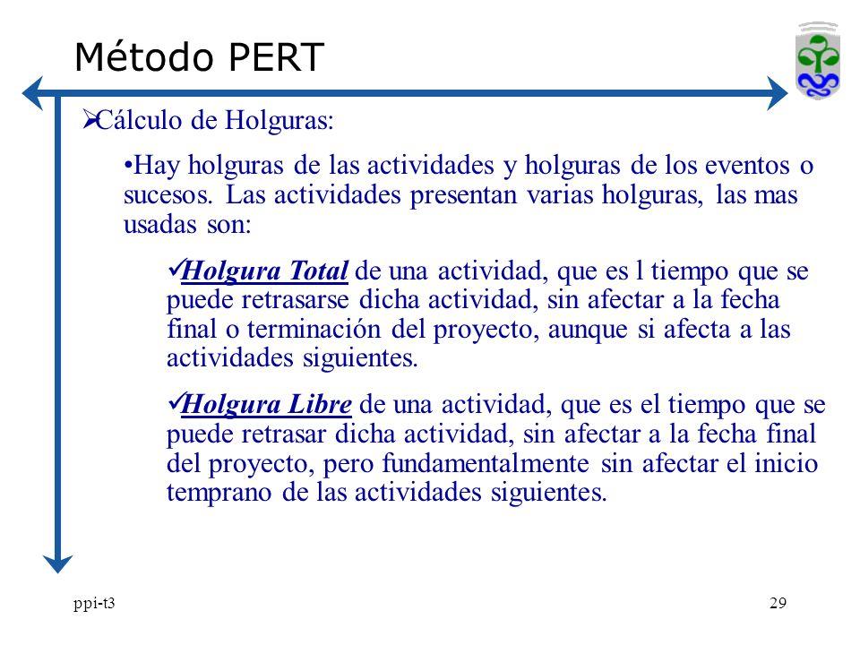ppi-t329 Método PERT Cálculo de Holguras: Hay holguras de las actividades y holguras de los eventos o sucesos. Las actividades presentan varias holgur