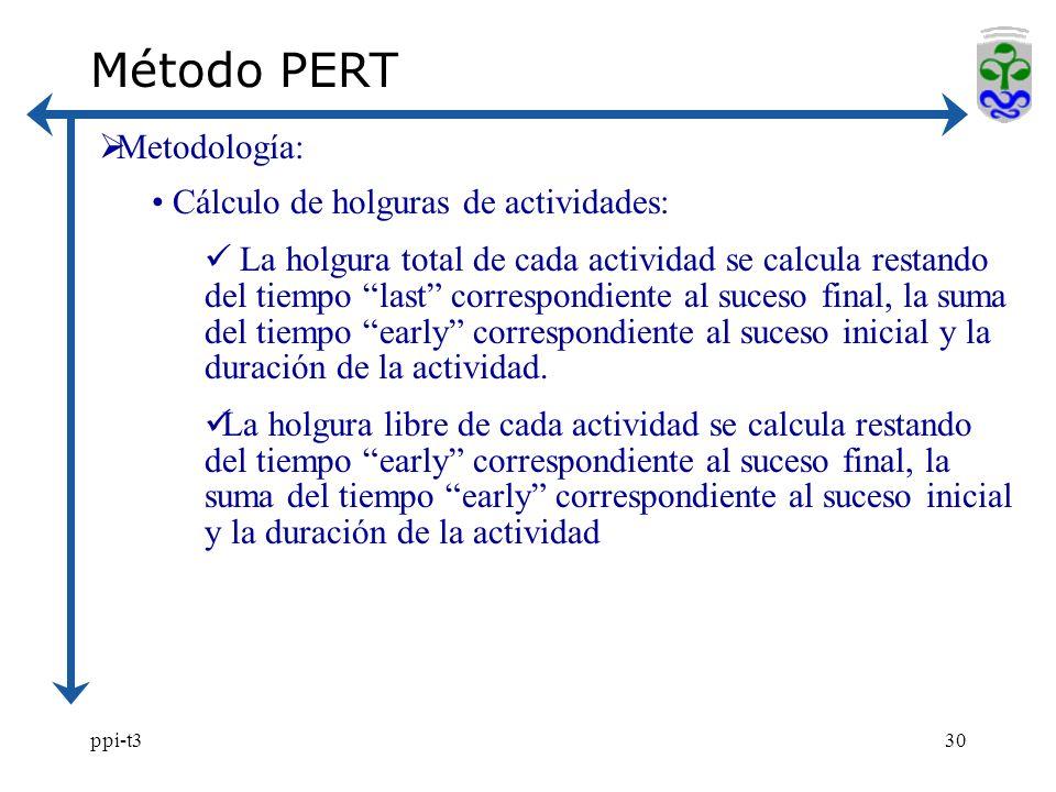 ppi-t330 Método PERT Metodología: Cálculo de holguras de actividades: La holgura total de cada actividad se calcula restando del tiempo last correspondiente al suceso final, la suma del tiempo early correspondiente al suceso inicial y la duración de la actividad.