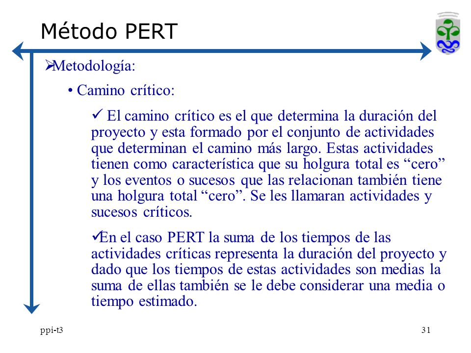 ppi-t331 Método PERT Metodología: Camino crítico: El camino crítico es el que determina la duración del proyecto y esta formado por el conjunto de act