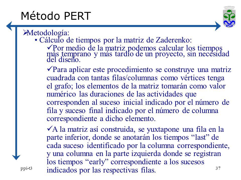 ppi-t337 Método PERT Metodología: Cálculo de tiempos por la matriz de Zaderenko: Por medio de la matriz podemos calcular los tiempos más temprano y más tardío de un proyecto, sin necesidad del diseño.