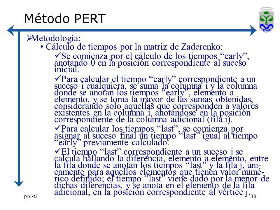 ppi-t338 Método PERT Metodología: Cálculo de tiempos por la matriz de Zaderenko: Se comienza por el cálculo de los tiempos early, anotando 0 en la posición correspondiente al suceso inicial.
