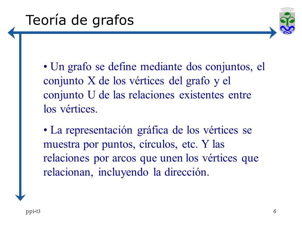 ppi-t36 Teoría de grafos Un grafo se define mediante dos conjuntos, el conjunto X de los vértices del grafo y el conjunto U de las relaciones existent