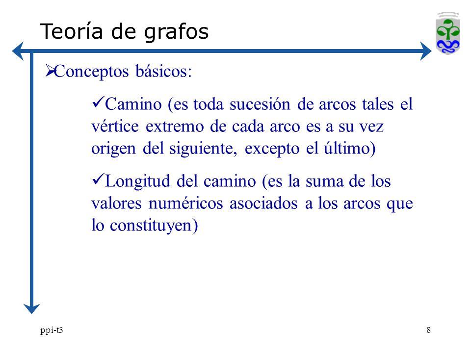 ppi-t38 Teoría de grafos Conceptos básicos: Camino (es toda sucesión de arcos tales el vértice extremo de cada arco es a su vez origen del siguiente,