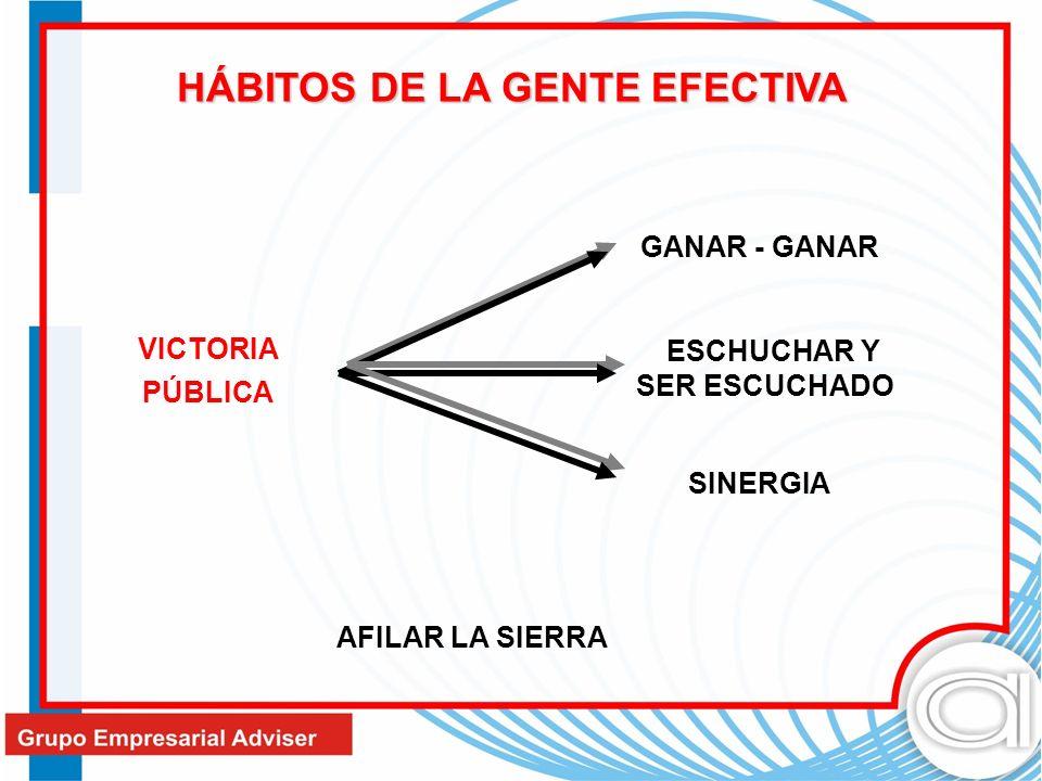 GANAR - GANAR ESCHUCHAR Y SER ESCUCHADO SINERGIA AFILAR LA SIERRA HÁBITOS DE LA GENTE EFECTIVA VICTORIA PÚBLICA