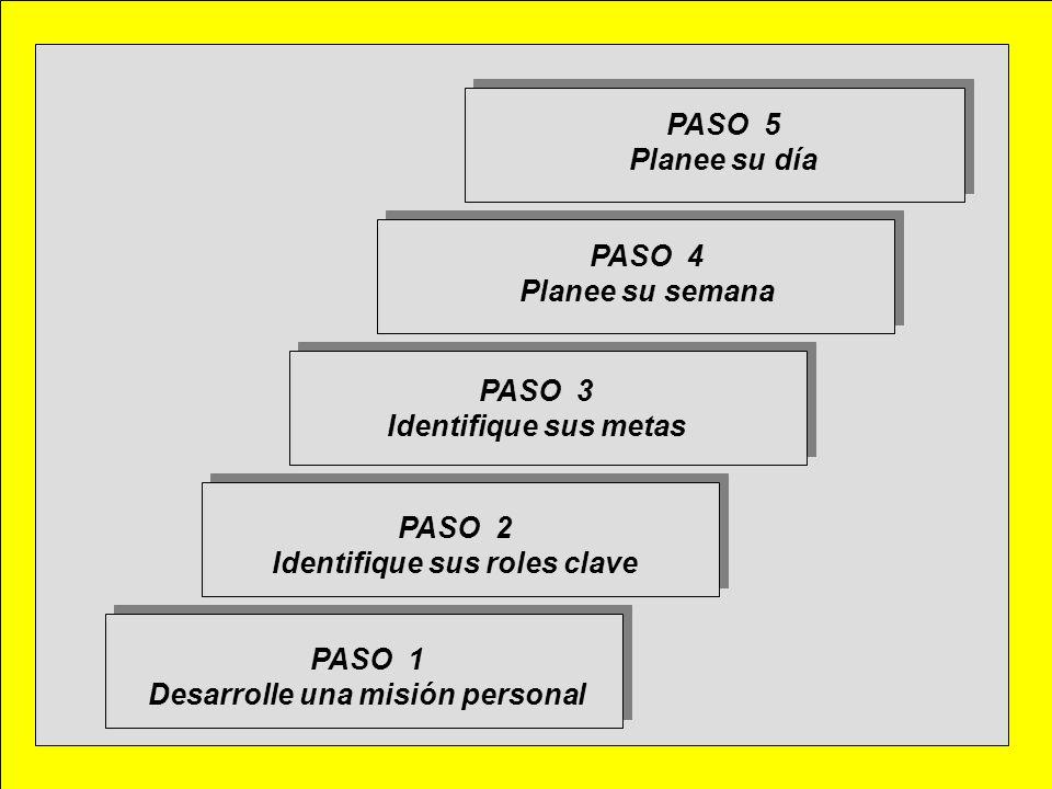 PASO 5 Planee su día PASO 4 Planee su semana PASO 3 Identifique sus metas PASO 2 Identifique sus roles clave PASO 1 Desarrolle una misión personal
