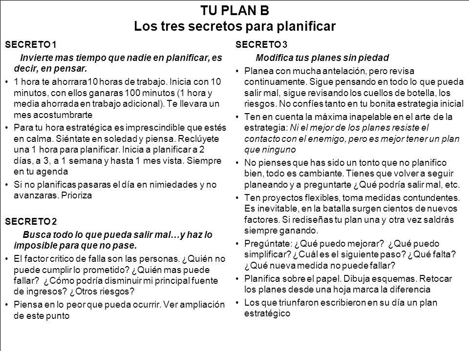 TU PLAN B Los tres secretos para planificar SECRETO 1 Invierte mas tiempo que nadie en planificar, es decir, en pensar. 1 hora te ahorrara10 horas de